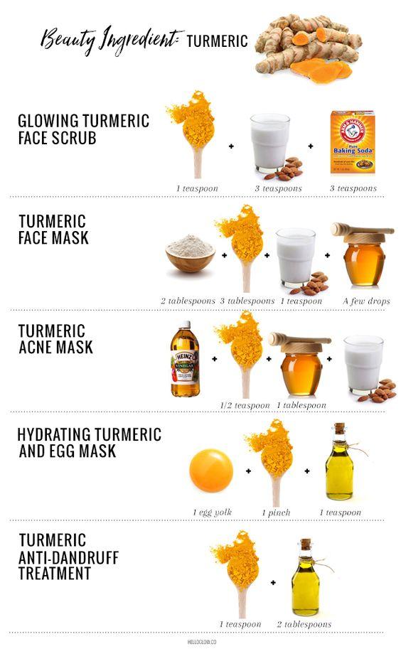 DIY Turmeric Skincare