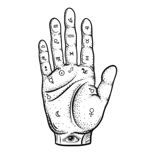 Image of a palm with astrological and horoscope symbols.